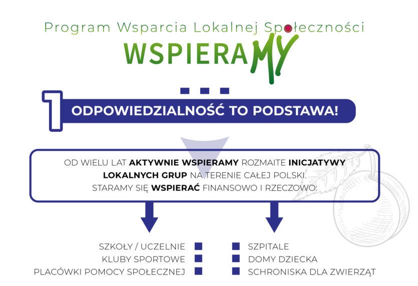 WspieraMY_WWW_PI_01